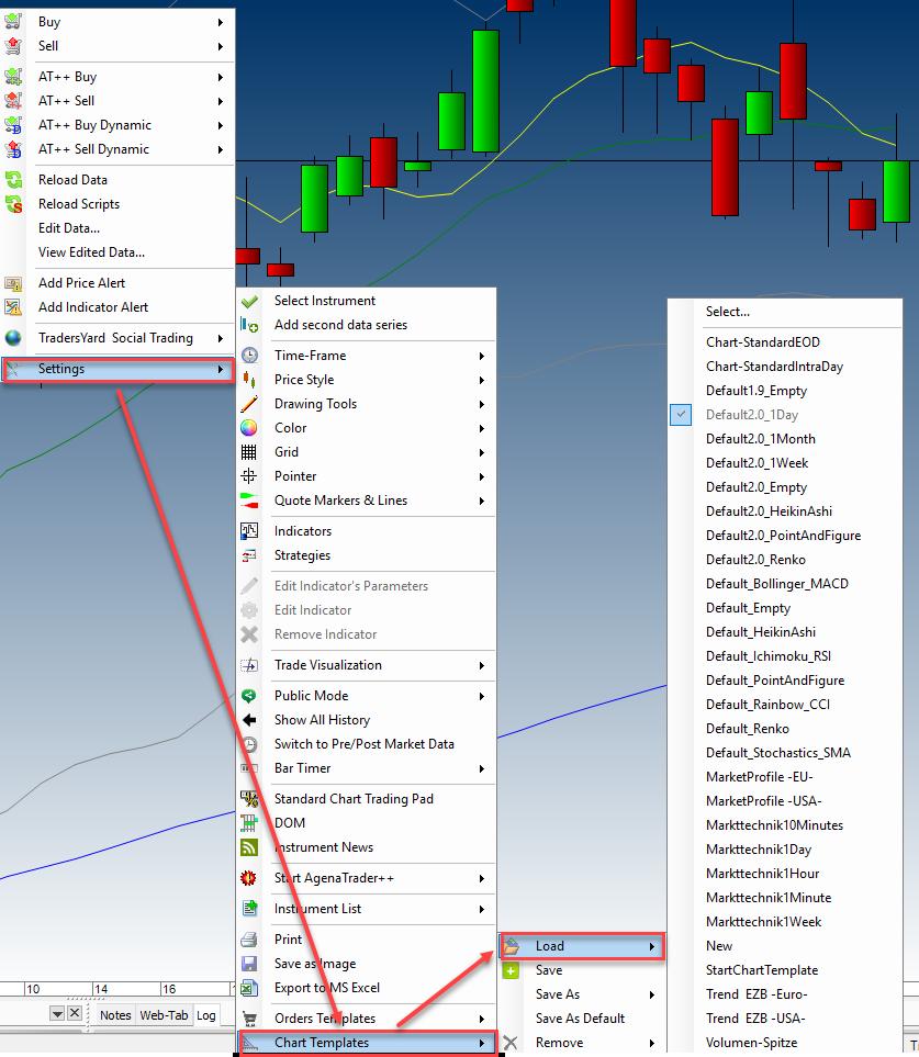 AgenaTrader Wiki | Chart Toolbar: Chart Vorlagen