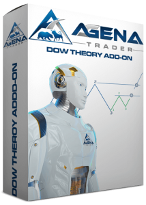 Dow Theorys Software and Trading Platform