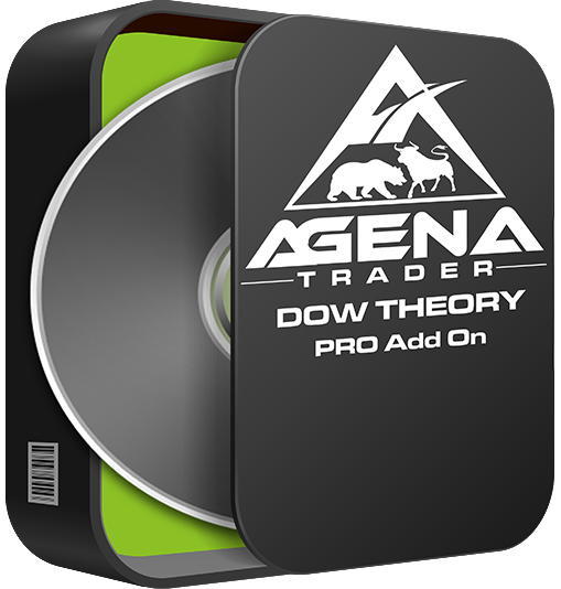 Dow Theory Trading - Dow Theory Software