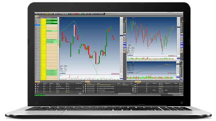 Andromeda trading system review