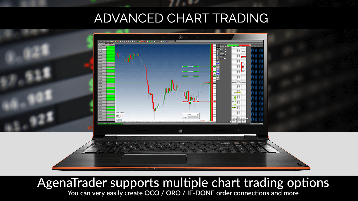 Order book trading strategies