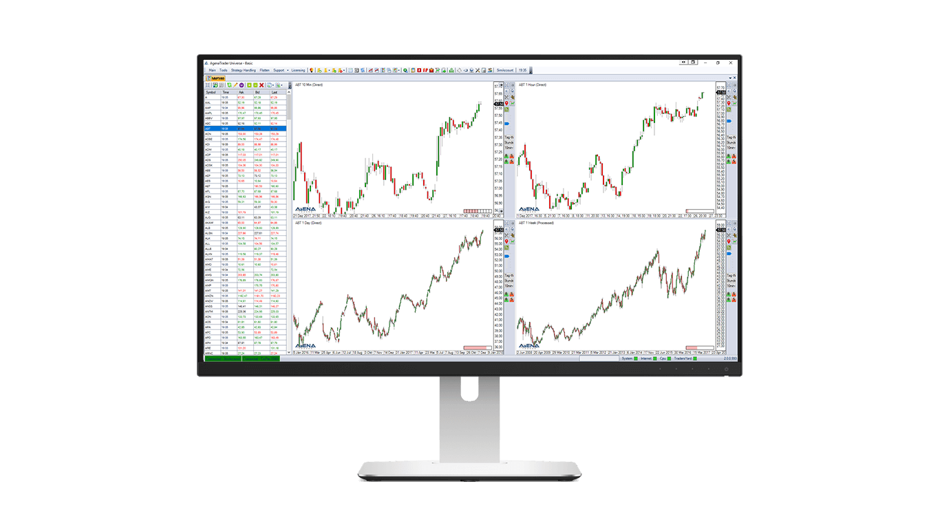 MultiTimeFrame Trading Software