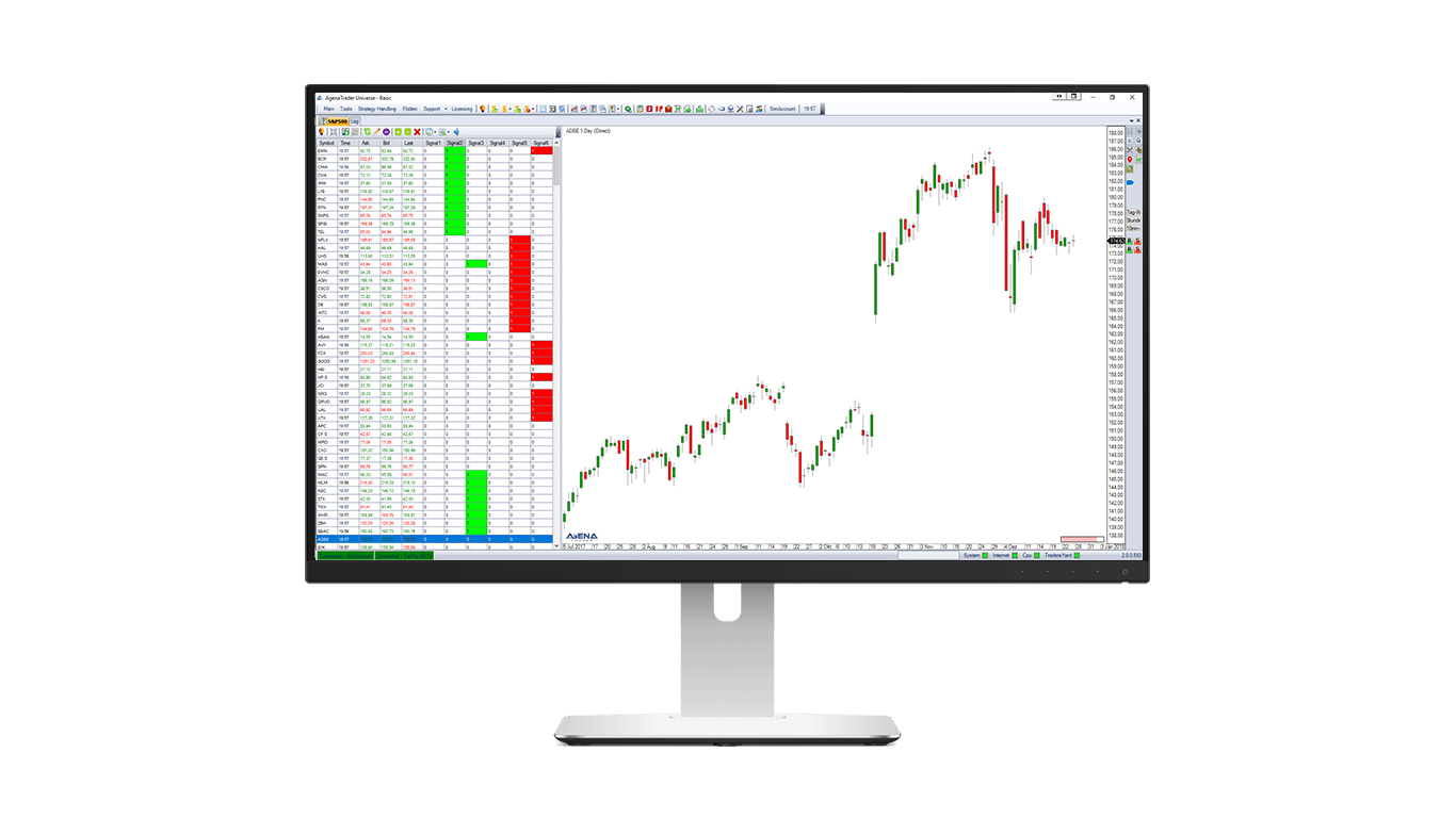 Simple Scanner in AgenaTrader Basic